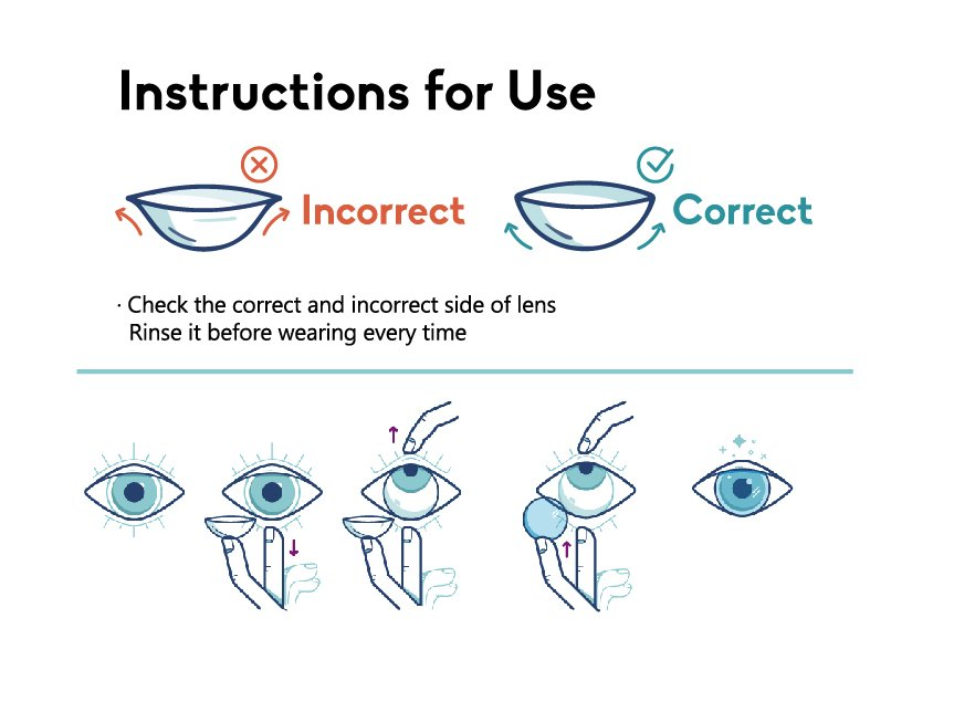instrusion for use contact lenses